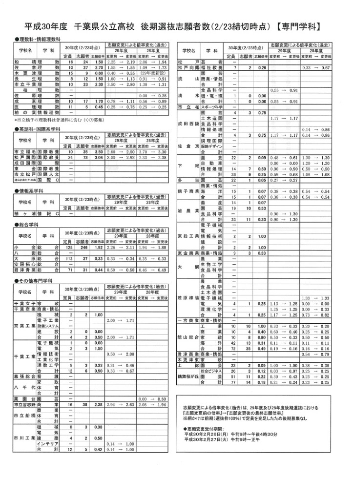 kouki senbatsu shigan senmon 2018